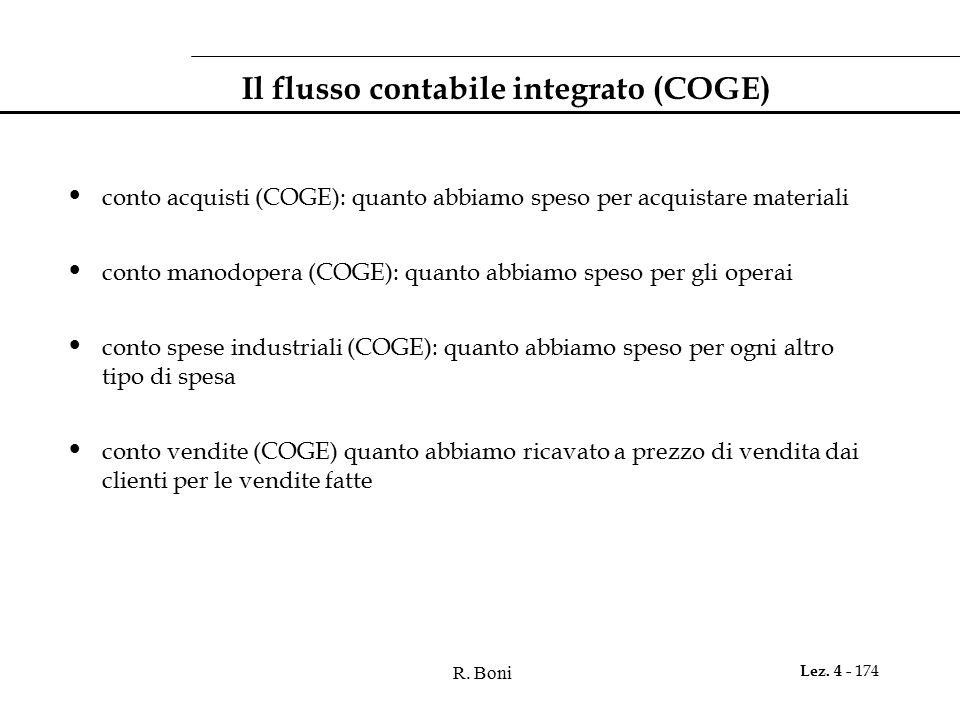 R. Boni Lez. 4 - 174 Il flusso contabile integrato (COGE) conto acquisti (COGE): quanto abbiamo speso per acquistare materiali conto manodopera (COGE)