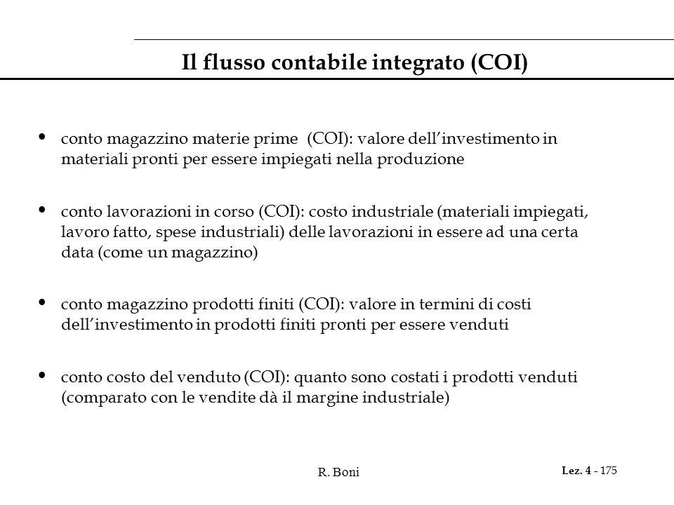 R. Boni Lez. 4 - 175 Il flusso contabile integrato (COI) conto magazzino materie prime (COI): valore dell'investimento in materiali pronti per essere