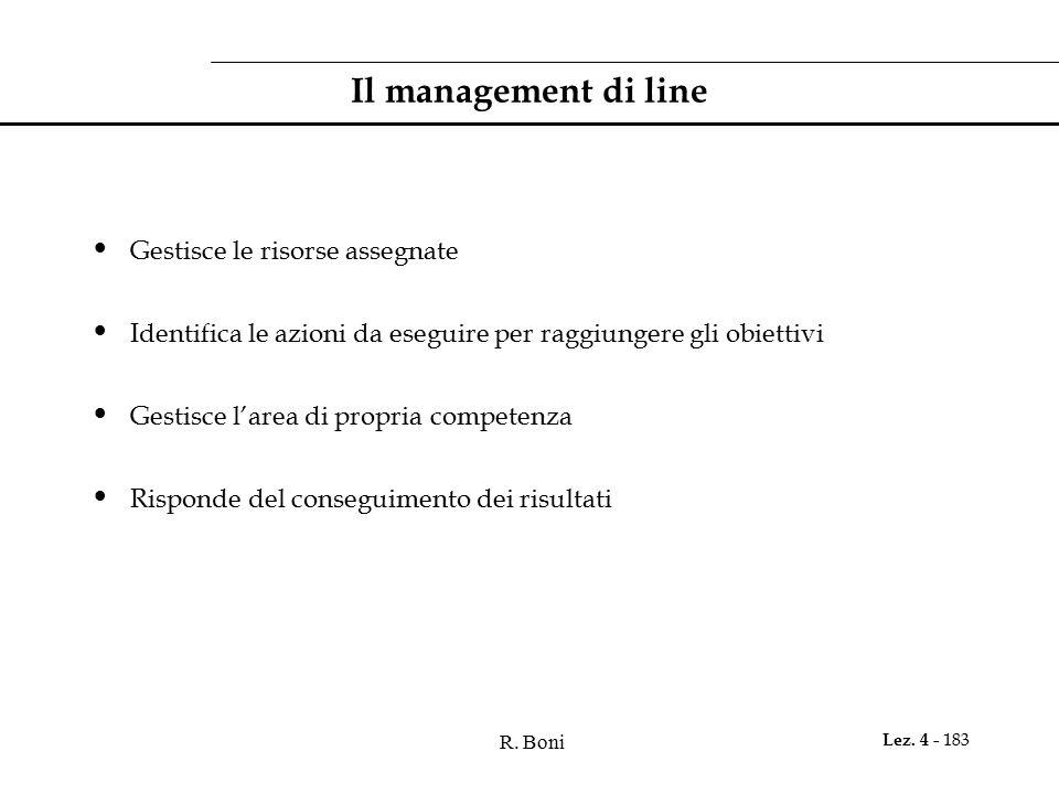 R. Boni Lez. 4 - 183 Il management di line Gestisce le risorse assegnate Identifica le azioni da eseguire per raggiungere gli obiettivi Gestisce l'are