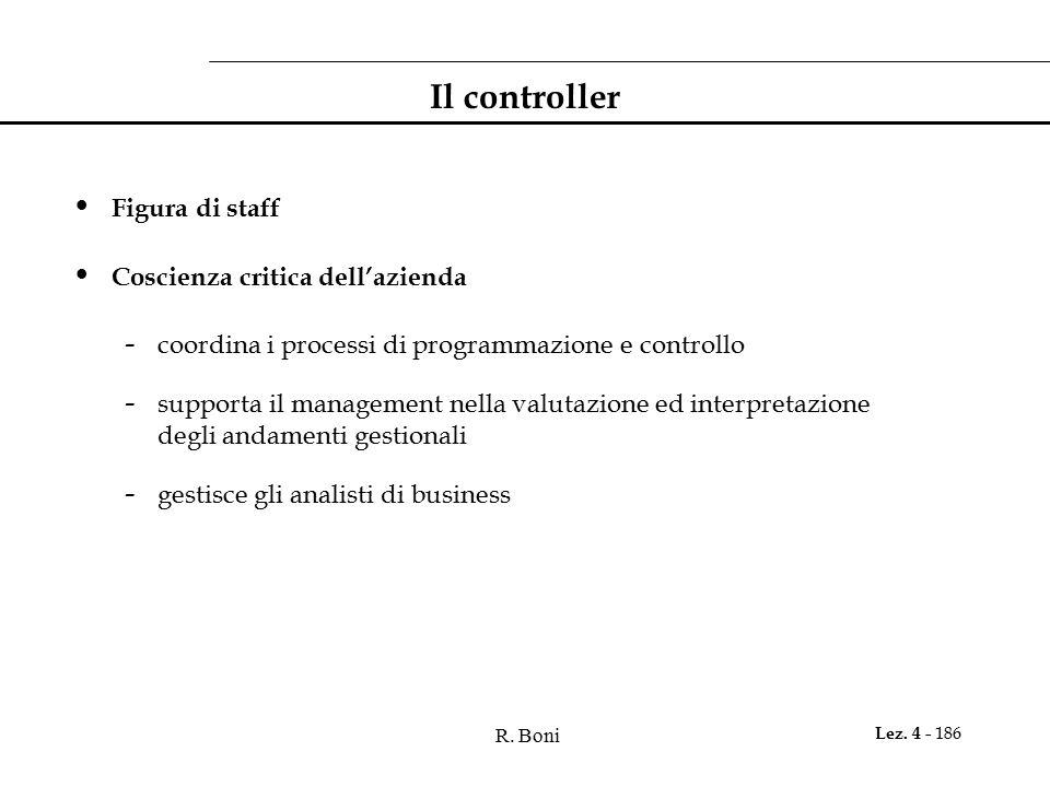 R. Boni Lez. 4 - 186 Il controller Figura di staff Coscienza critica dell'azienda - coordina i processi di programmazione e controllo - supporta il ma