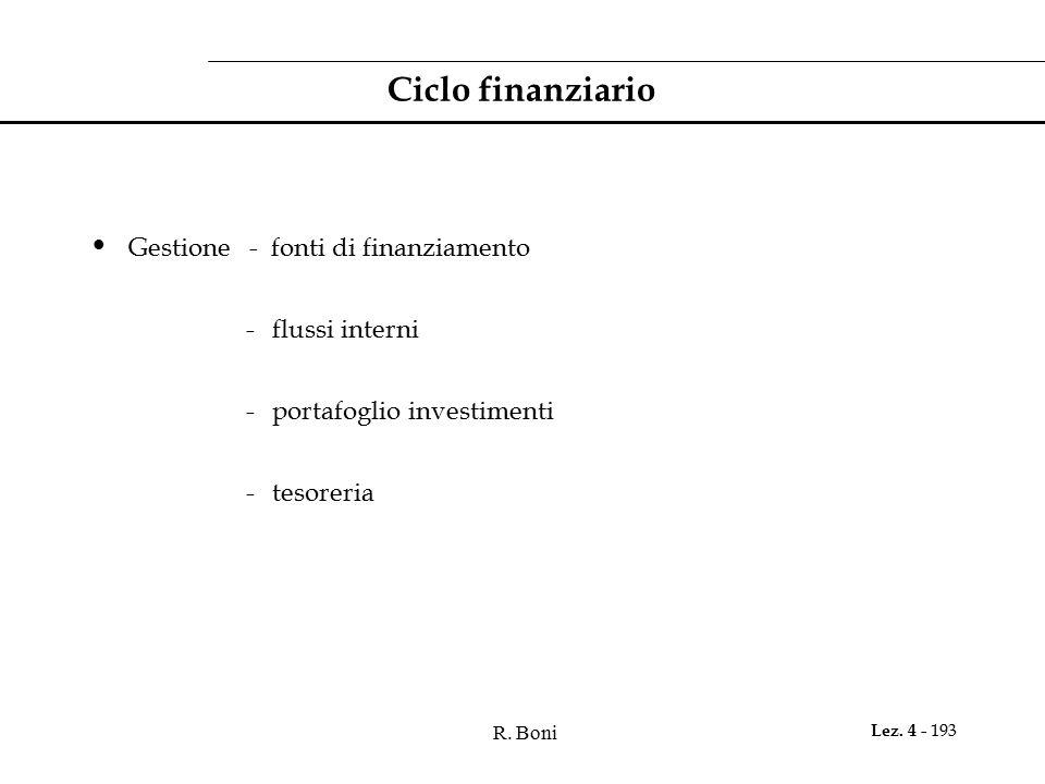 R. Boni Lez. 4 - 193 Ciclo finanziario Gestione - fonti di finanziamento -flussi interni -portafoglio investimenti -tesoreria