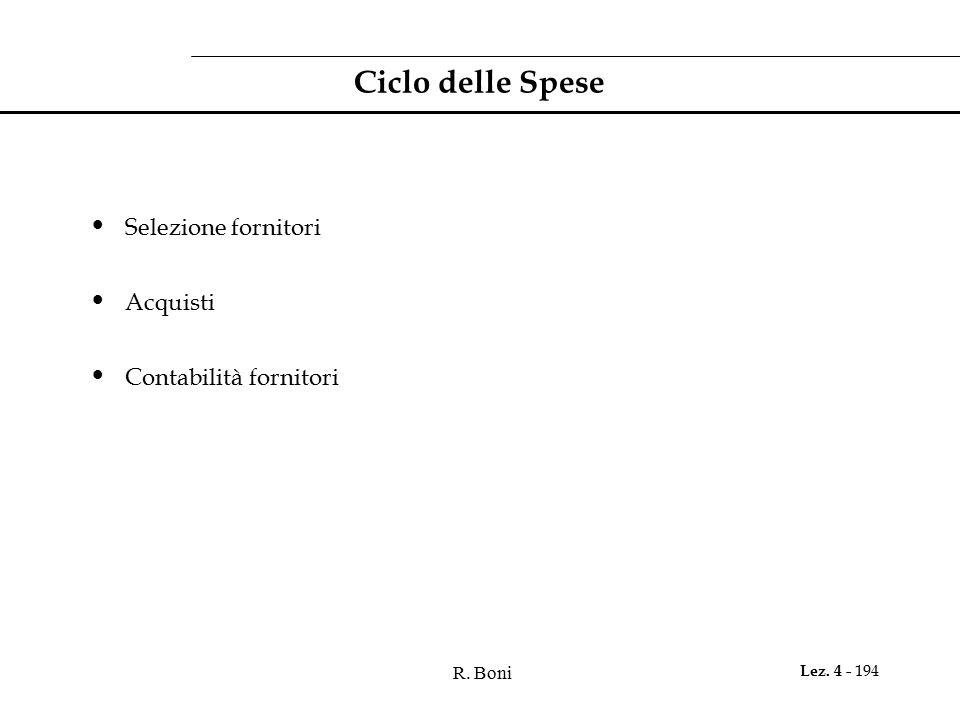 R. Boni Lez. 4 - 194 Ciclo delle Spese Selezione fornitori Acquisti Contabilità fornitori