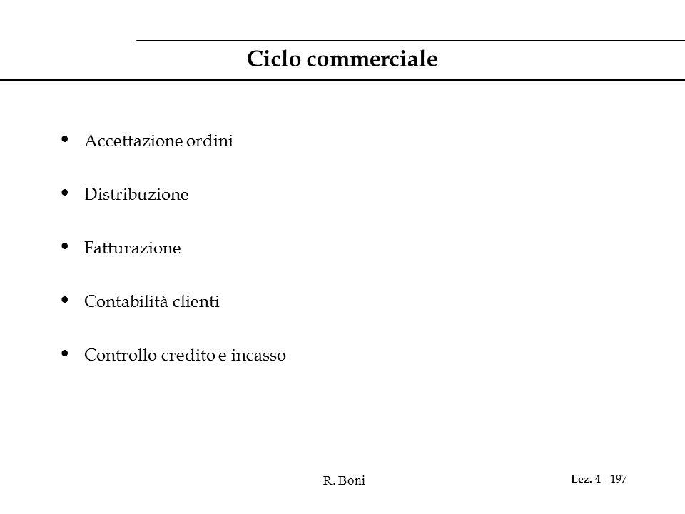 R. Boni Lez. 4 - 197 Ciclo commerciale Accettazione ordini Distribuzione Fatturazione Contabilità clienti Controllo credito e incasso