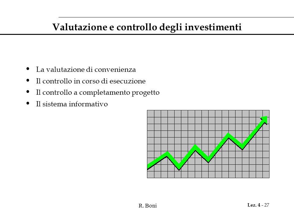 R. Boni Lez. 4 - 27 Valutazione e controllo degli investimenti La valutazione di convenienza Il controllo in corso di esecuzione Il controllo a comple