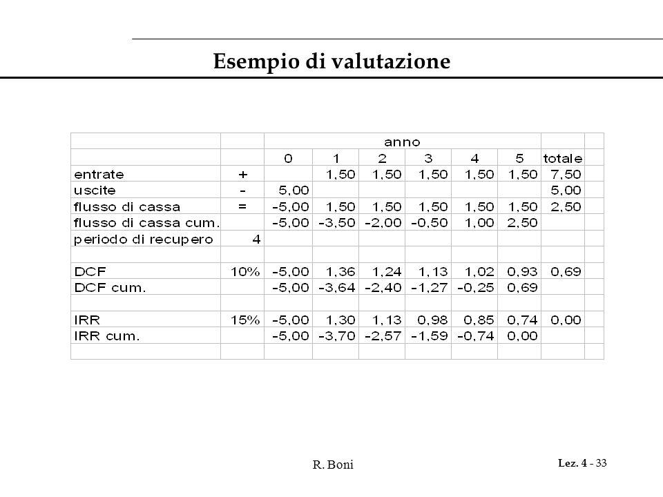 R. Boni Lez. 4 - 33 Esempio di valutazione