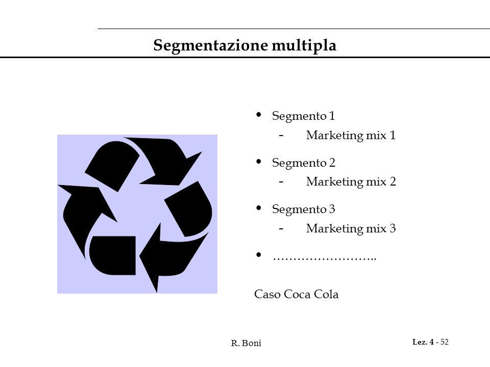 R. Boni Lez. 4 - 52 Segmentazione multipla Segmento 1 - Marketing mix 1 Segmento 2 - Marketing mix 2 Segmento 3 - Marketing mix 3 …………………….. Caso Coca