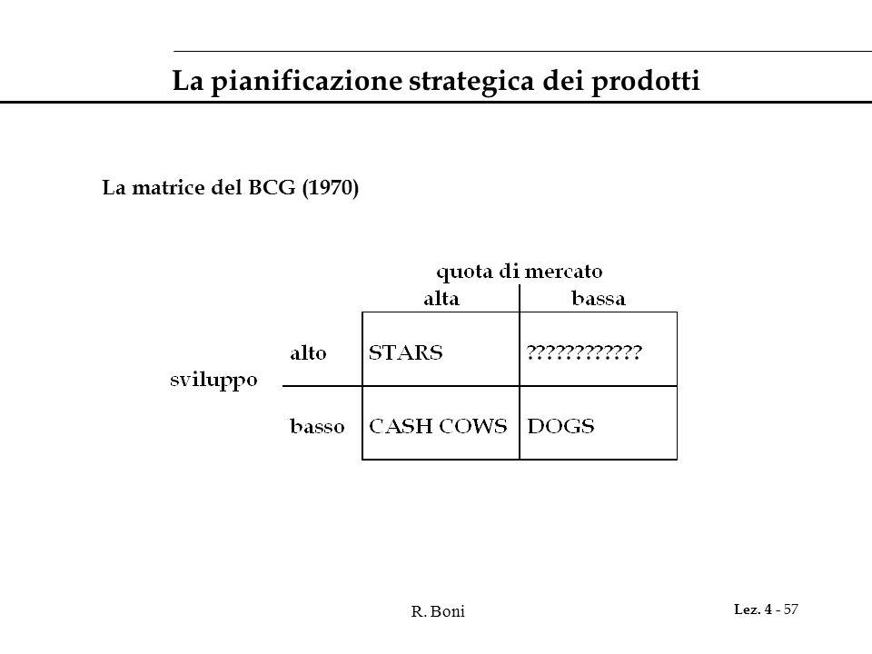 R. Boni Lez. 4 - 57 La pianificazione strategica dei prodotti La matrice del BCG (1970)
