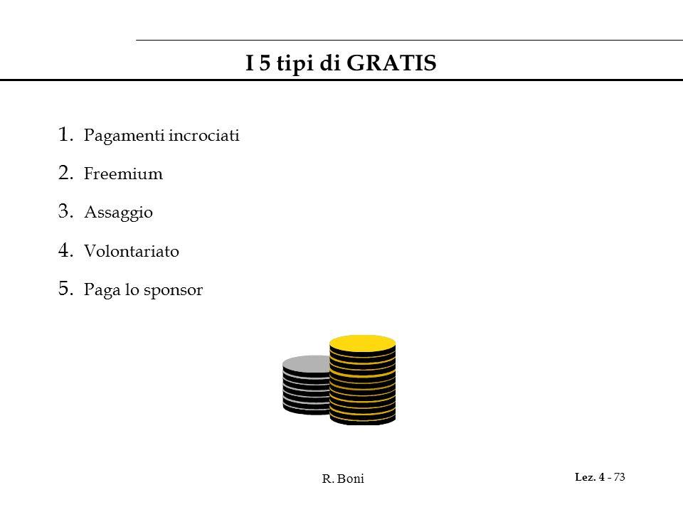 R. Boni Lez. 4 - 73 I 5 tipi di GRATIS 1. Pagamenti incrociati 2. Freemium 3. Assaggio 4. Volontariato 5. Paga lo sponsor