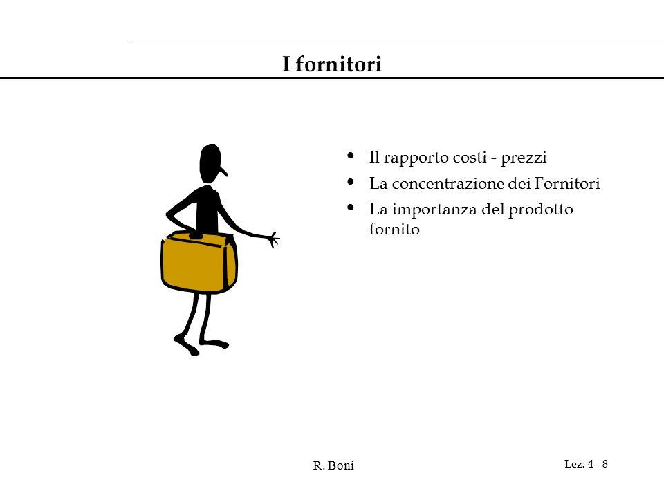 R. Boni Lez. 4 - 8 I fornitori Il rapporto costi - prezzi La concentrazione dei Fornitori La importanza del prodotto fornito
