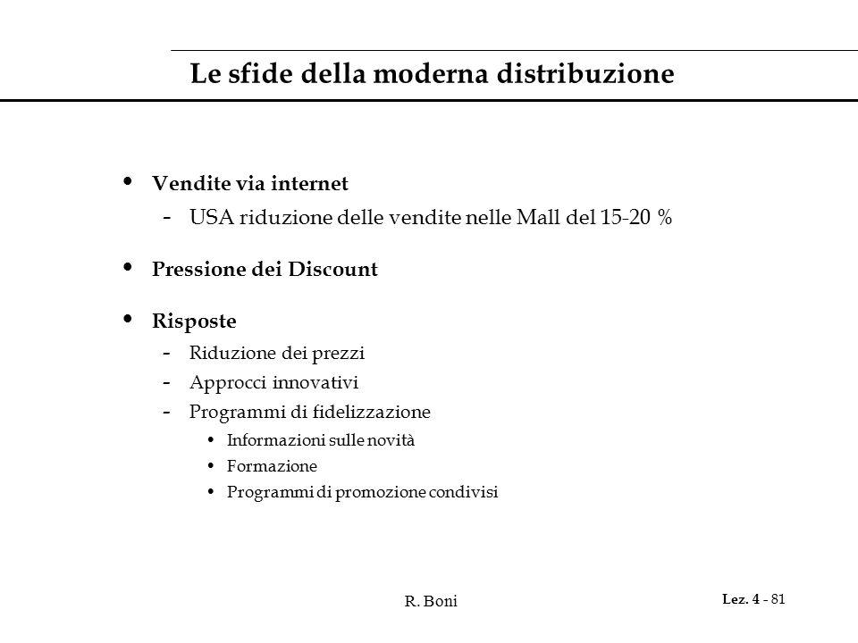 R. Boni Lez. 4 - 81 Le sfide della moderna distribuzione Vendite via internet - USA riduzione delle vendite nelle Mall del 15-20 % Pressione dei Disco