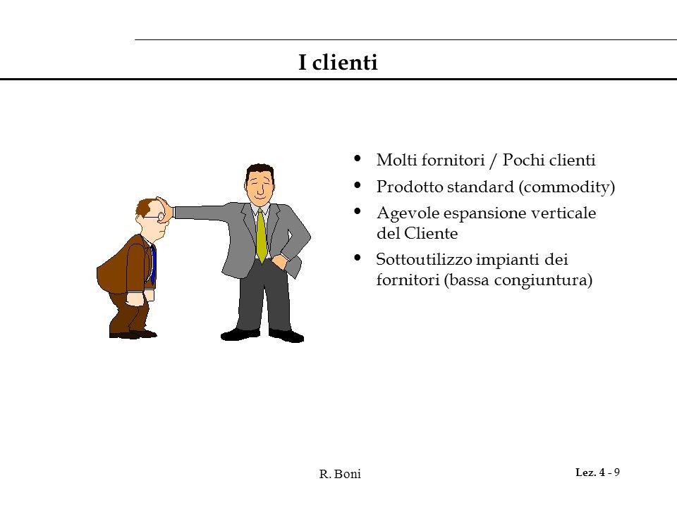 R. Boni Lez. 4 - 9 I clienti Molti fornitori / Pochi clienti Prodotto standard (commodity) Agevole espansione verticale del Cliente Sottoutilizzo impi