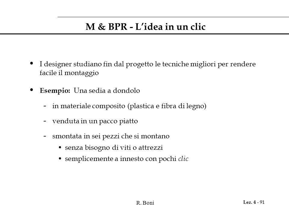R. Boni Lez. 4 - 91 M & BPR - L'idea in un clic I designer studiano fin dal progetto le tecniche migliori per rendere facile il montaggio Esempio: Una