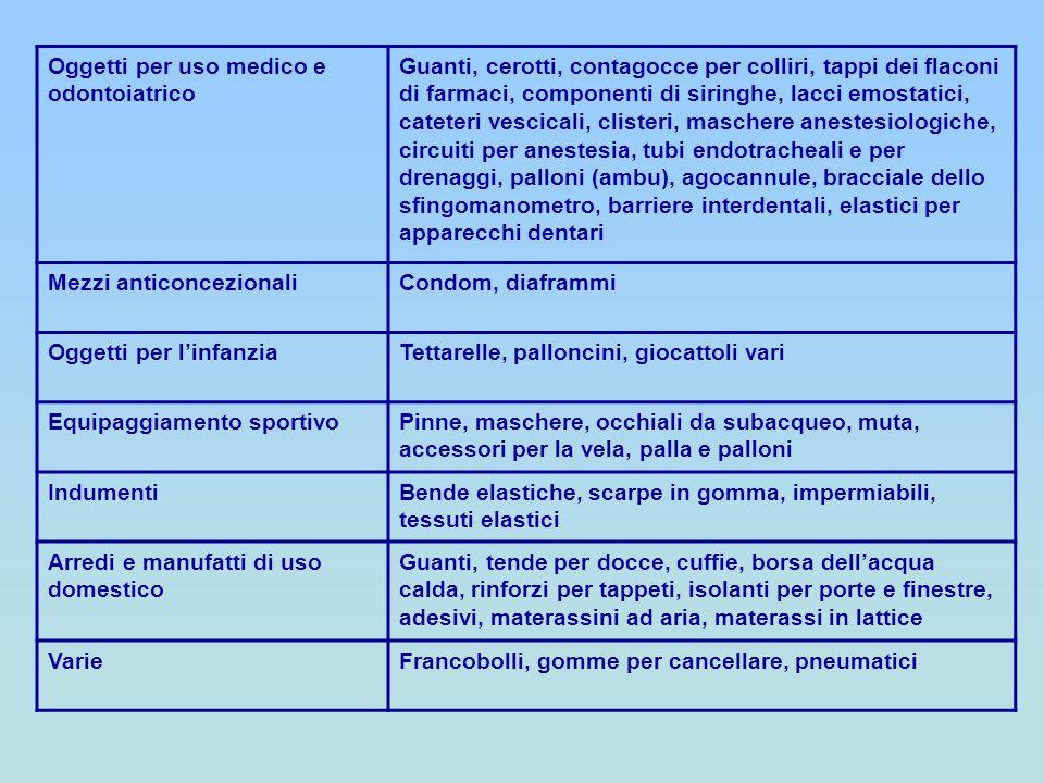 Oggetti per uso medico e odontoiatrico Guanti, cerotti, contagocce per colliri, tappi dei flaconi di farmaci, componenti di siringhe, lacci emostatici