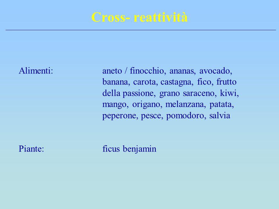 Cross- reattività Alimenti:aneto / finocchio, ananas, avocado, banana, carota, castagna, fico, frutto della passione, grano saraceno, kiwi, mango, ori