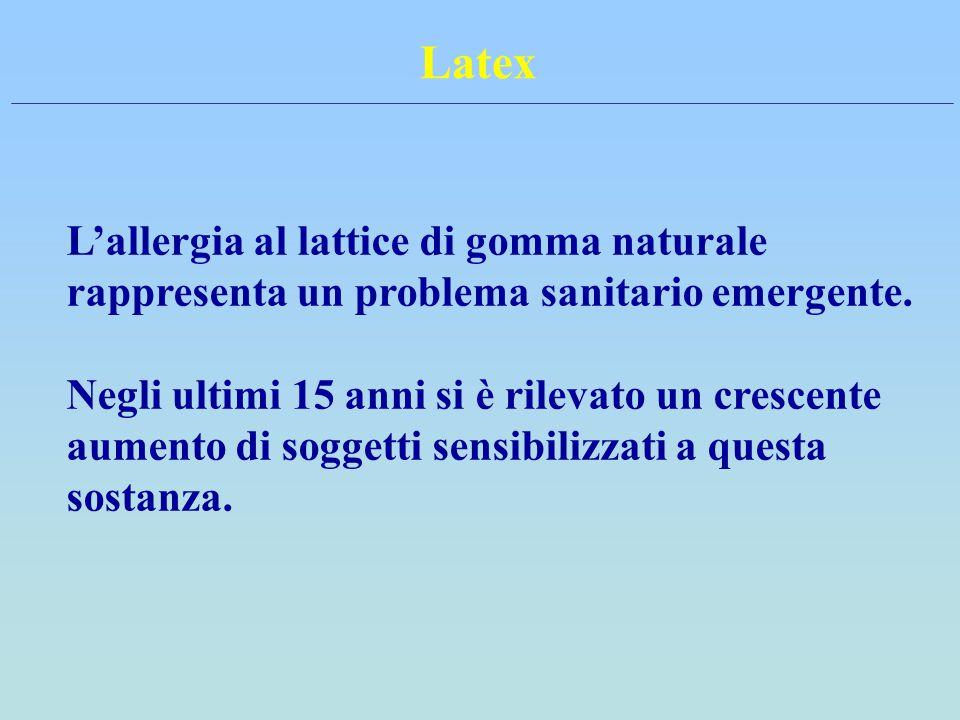 La riduzione radicale del rischio di allergia al lattice sarebbe possibile con la sostituzione dei guanti con prodotti costituiti da polimeri di sintesi Creare condizioni di esposizione assente o ridotta alle concentrazioni più basse Obiettivi