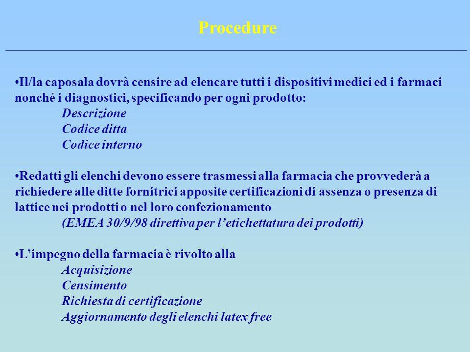 Procedure Il/la caposala dovrà censire ad elencare tutti i dispositivi medici ed i farmaci nonché i diagnostici, specificando per ogni prodotto: Descr