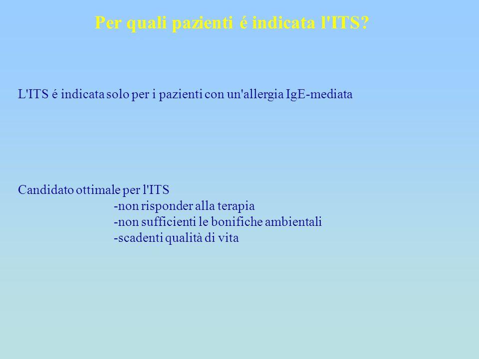 Per quali pazienti é indicata l'ITS? L'ITS é indicata solo per i pazienti con un'allergia IgE-mediata Candidato ottimale per l'ITS -non risponder alla