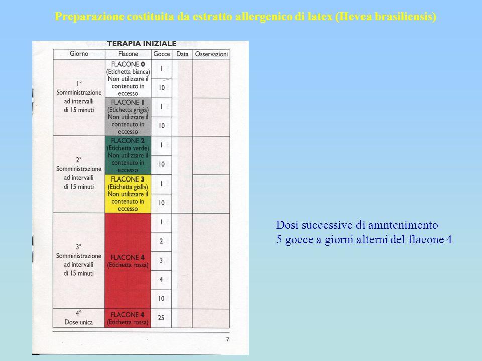 Dosi successive di amntenimento 5 gocce a giorni alterni del flacone 4 Preparazione costituita da estratto allergenico di latex (Hevea brasiliensis)