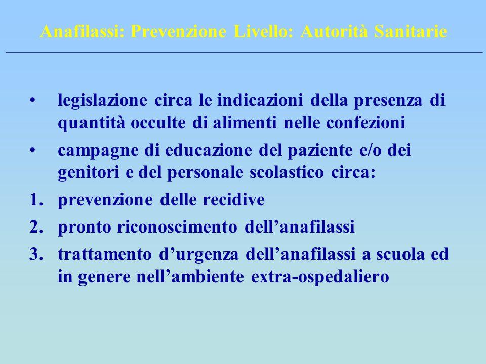 Anafilassi: Prevenzione Livello: Autorità Sanitarie legislazione circa le indicazioni della presenza di quantità occulte di alimenti nelle confezioni