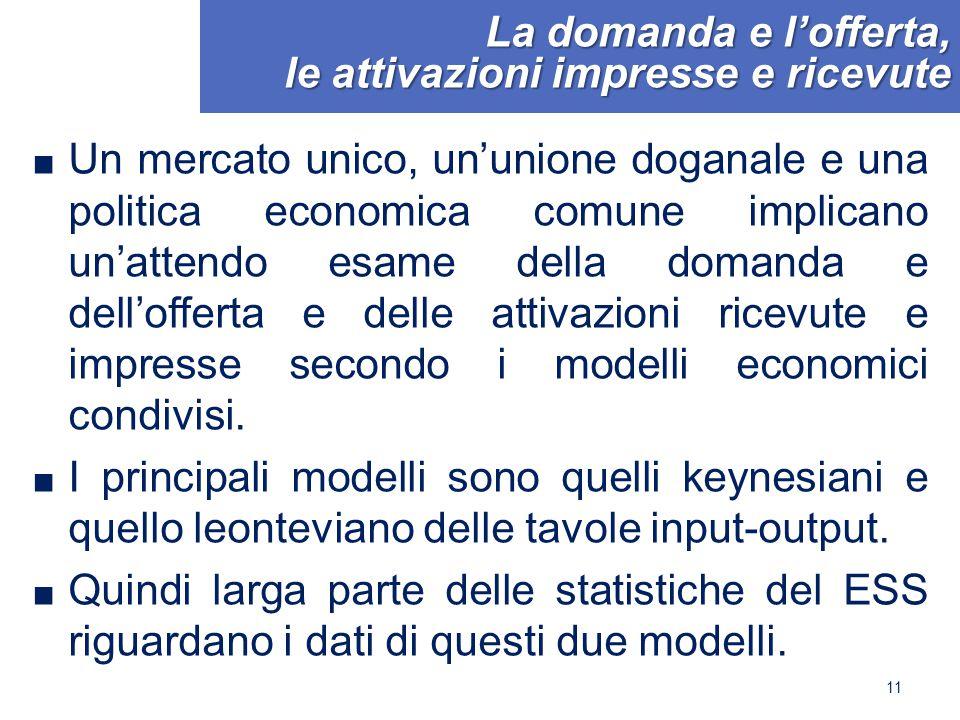 La domanda e l'offerta, le attivazioni impresse e ricevute ■ Un mercato unico, un'unione doganale e una politica economica comune implicano un'attendo