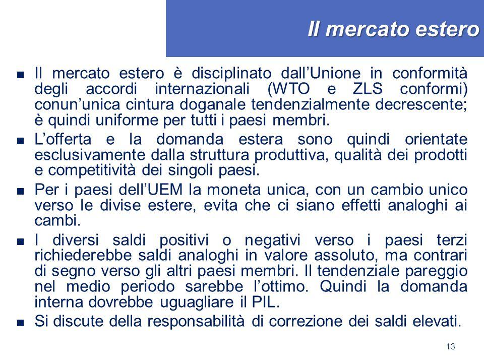 Il mercato estero ■ Il mercato estero è disciplinato dall'Unione in conformità degli accordi internazionali (WTO e ZLS conformi) conun'unica cintura d