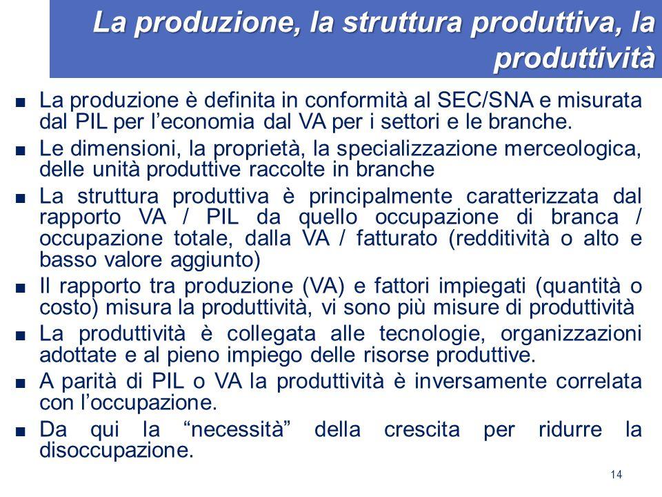 La produzione, la struttura produttiva, la produttività ■ La produzione è definita in conformità al SEC/SNA e misurata dal PIL per l'economia dal VA p