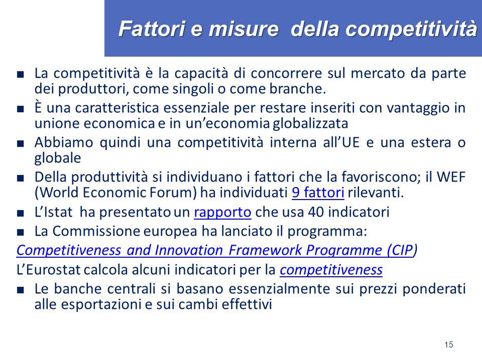 Fattori e misure della competitività ■ La competitività è la capacità di concorrere sul mercato da parte dei produttori, come singoli o come branche.
