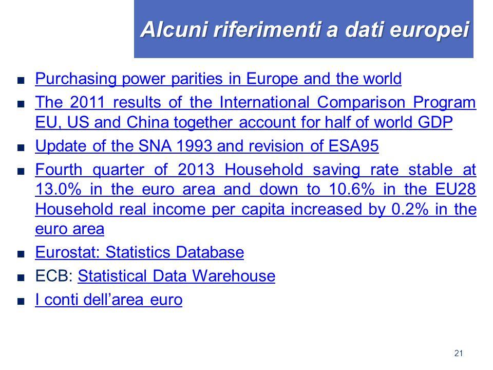 Alcuni riferimenti a dati europei ■ Purchasing power parities in Europe and the world Purchasing power parities in Europe and the world ■ The 2011 res