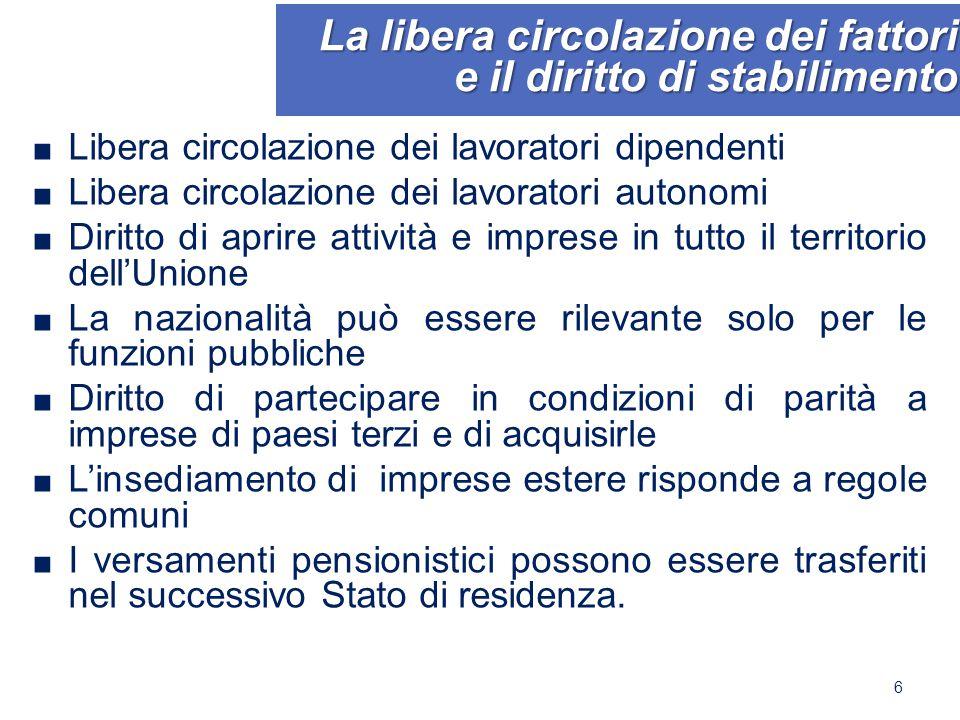 La libera circolazione dei fattori e il diritto di stabilimento ■ Libera circolazione dei lavoratori dipendenti ■ Libera circolazione dei lavoratori a