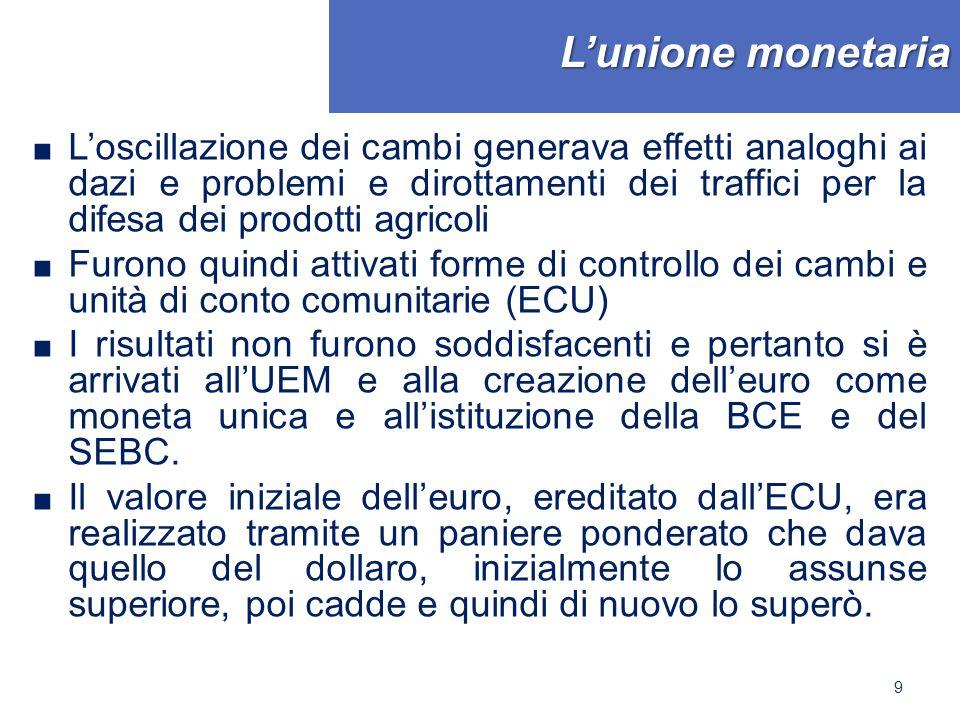 L'unione monetaria ■ L'oscillazione dei cambi generava effetti analoghi ai dazi e problemi e dirottamenti dei traffici per la difesa dei prodotti agri