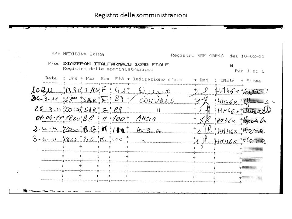 Registro delle somministrazioni