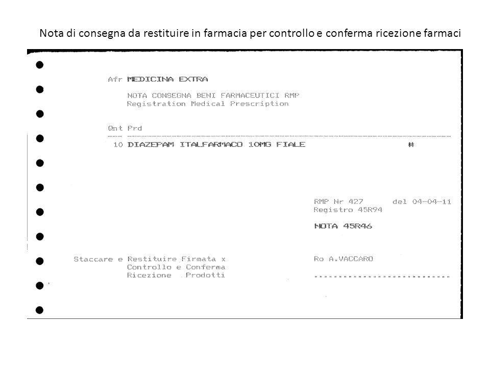 Nota di consegna da restituire in farmacia per controllo e conferma ricezione farmaci