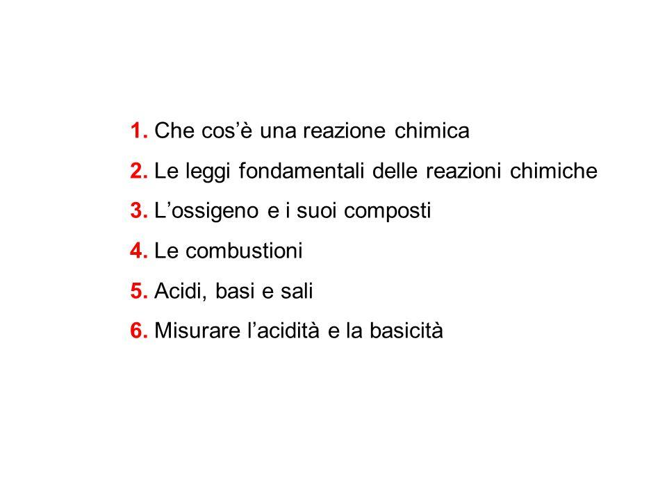 1.Che cos'è una reazione chimica 2. Le leggi fondamentali delle reazioni chimiche 3.