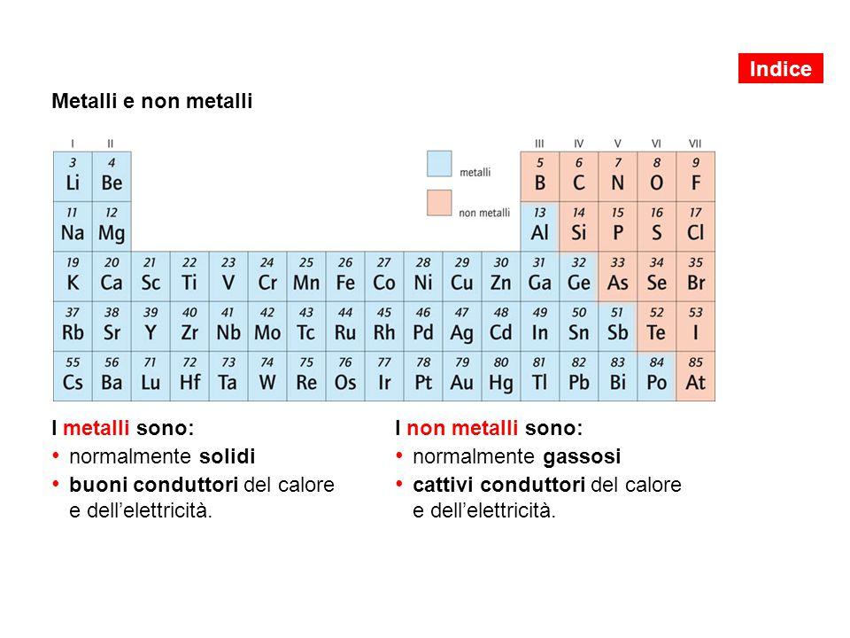 Metalli e non metalli I metalli sono: normalmente solidi buoni conduttori del calore e dell'elettricità.