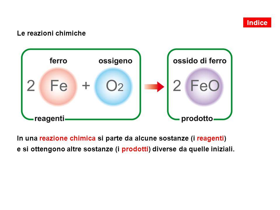 Le reazioni chimiche In una reazione chimica si parte da alcune sostanze (i reagenti) e si ottengono altre sostanze (i prodotti) diverse da quelle iniziali.