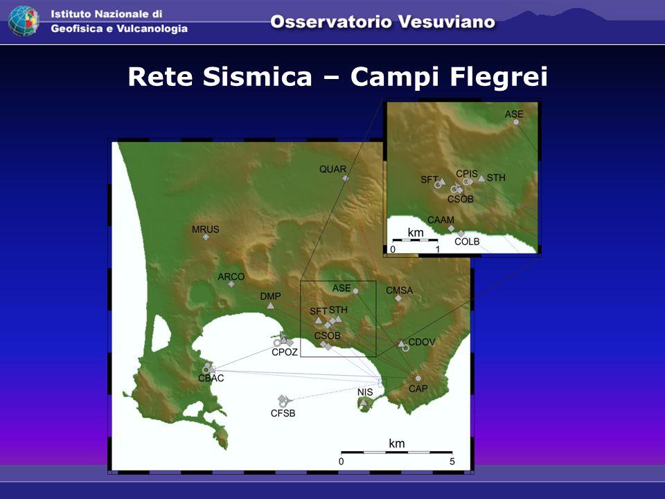 Rete Sismica – Campi Flegrei