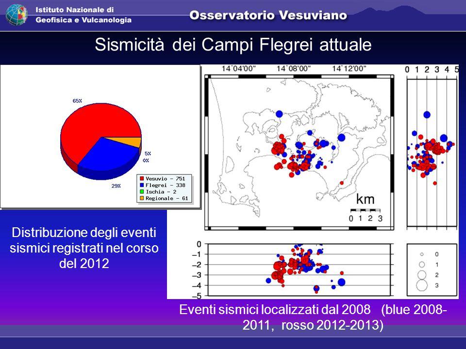 Eventi sismici localizzati dal 2008 (blue 2008- 2011, rosso 2012-2013) Sismicità dei Campi Flegrei attuale Distribuzione degli eventi sismici registrati nel corso del 2012