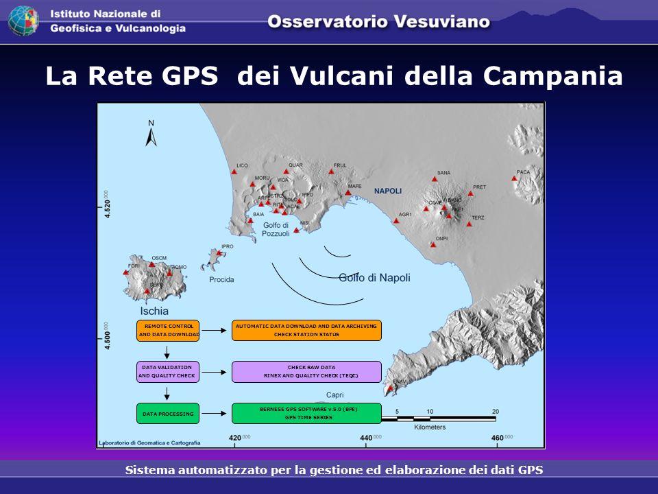 La Rete GPS dei Vulcani della Campania Sistema automatizzato per la gestione ed elaborazione dei dati GPS AUTOMATIC DATA DOWNLOAD AND DATA ARCHIVING CHECK STATION STATUS REMOTE CONTROL AND DATA DOWNLOAD CHECK RAW DATA RINEX AND QUALITY CHECK (TEQC) DATA VALIDATION AND QUALITY CHECK DATA PROCESSING BERNESE GPS SOFTWARE v.5.0 (BPE) GPS TIME SERIES