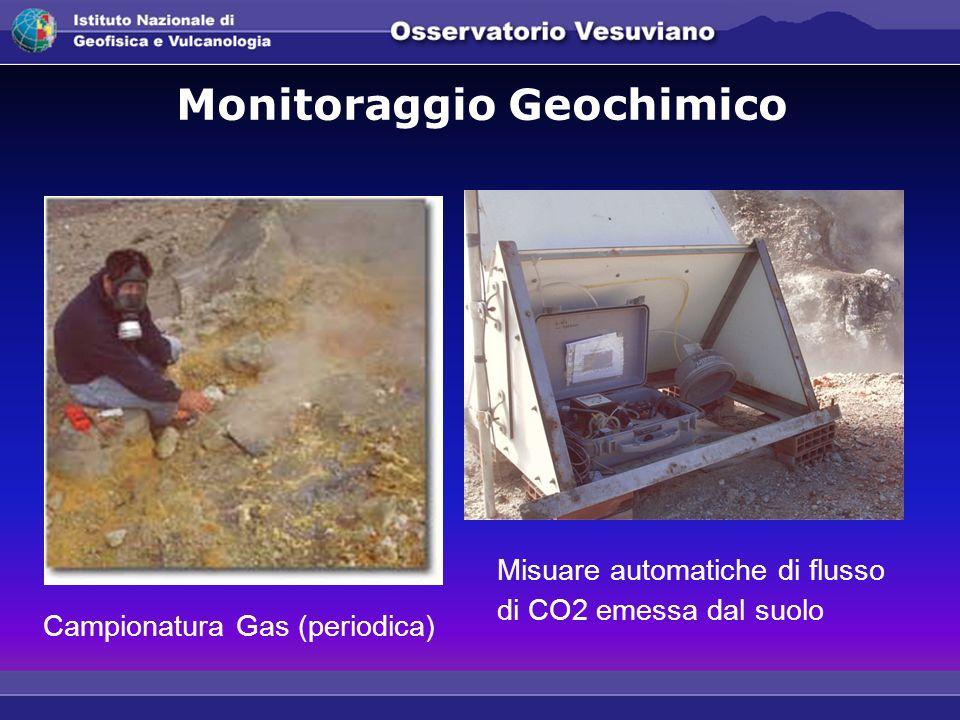 Monitoraggio Geochimico Campionatura Gas (periodica) Misuare automatiche di flusso di CO2 emessa dal suolo