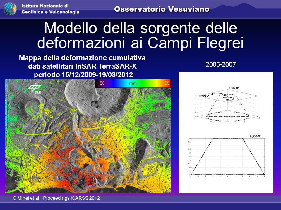 Modello della sorgente delle deformazioni ai Campi Flegrei 2006-2007 Mappa della deformazione cumulativa dati satellitari InSAR TerraSAR-X periodo 15/12/2009-19/03/2012 C.Minet et al., Proceedings IGARSS 2012
