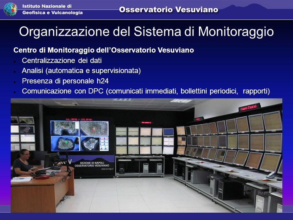 Centro di Monitoraggio dell'Osservatorio Vesuviano Centralizzazione dei dati Analisi (automatica e supervisionata) Presenza di personale h24 Comunicazione con DPC (comunicati immediati, bollettini periodici, rapporti) Organizzazione del Sistema di Monitoraggio