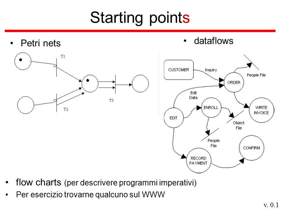v. 0.1 Starting points Petri nets flow charts (per descrivere programmi imperativi) Per esercizio trovarne qualcuno sul WWW dataflows