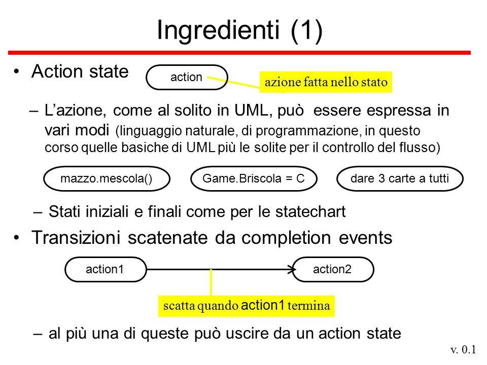 v. 0.1 azione fatta nello stato Ingredienti (1) Action state action –L'azione, come al solito in UML, può essere espressa in vari modi (linguaggio nat