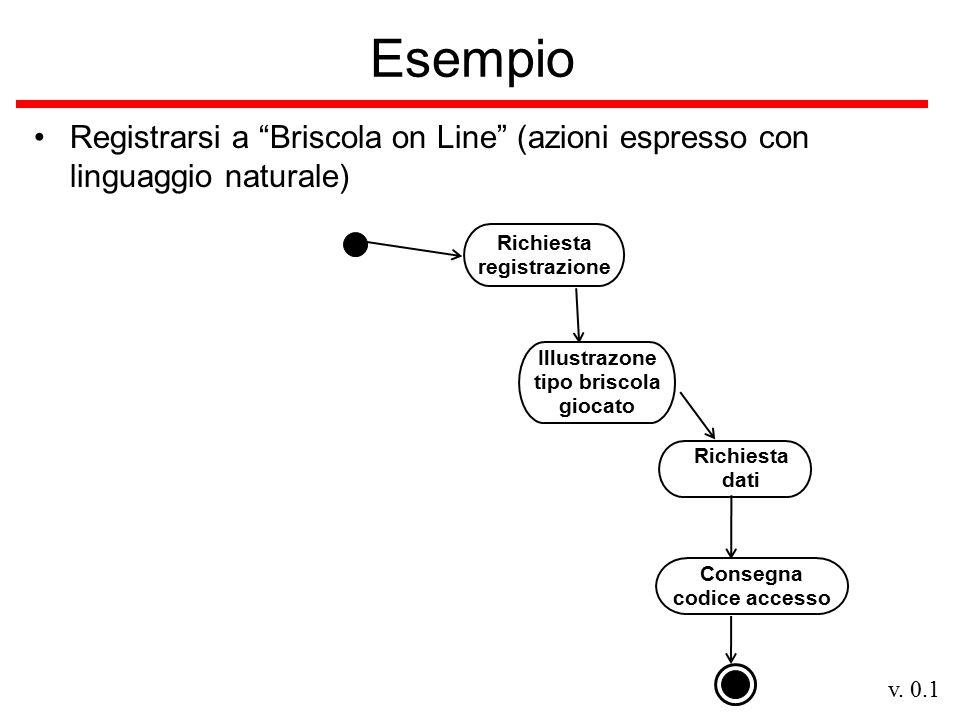 """v. 0.1 Esempio Registrarsi a """"Briscola on Line"""" (azioni espresso con linguaggio naturale) Consegna codice accesso Richiesta dati Illustrazone tipo bri"""