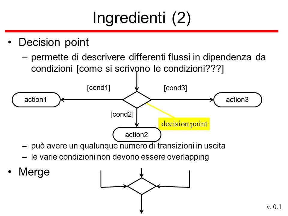 v. 0.1 Ingredienti (2) Decision point –permette di descrivere differenti flussi in dipendenza da condizioni [come si scrivono le condizioni???] decisi
