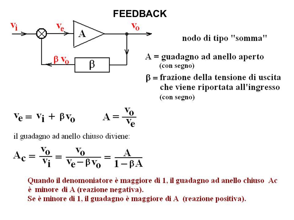 MODULAZIONE DI AMPIEZZA Consideriamo una portante f(t) modulata in ampiezza da un segnale modulante F(t).