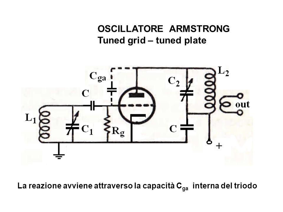 E' possibile (utilizzando un modulatore bilanciato) eliminare la frequenza portante negli stadi di basso livello e utilizzare gli stadi successivi per amplificare (linearmente) solo le frequenze contenute nelle bande laterali, migliorando, così, il rendimento in trasmissione.