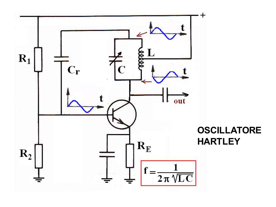 Dato che le due bande laterali di modulazione DSB contengono esattamente lo stesso tipo di informazione, è possibile (e conveniente) trasmetterne una sola; si ha così la AM – SSB – SC (Amplitude Modulation – Single Side Band – Suppressed Carrier ), spesso abbreviata con SSB.