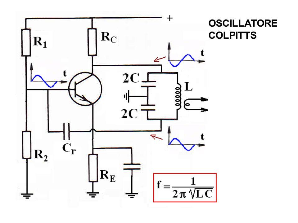 MIXER Il circuito supereterodina converte qualunque segnale da ricevere ad un valore di media frequenza, dove diviene più facile costruire un filtro molto selettivo ed adeguatamente stretto (dipende dal tipo di modulazione).