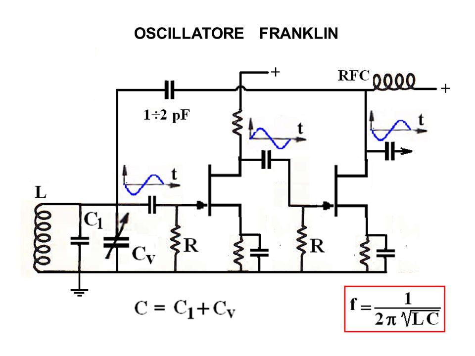 MODULAZIONE DI FREQUENZA - FM La modulazione di frequenza è prodotta variando la frequenza della portante con deviazione che è proporzionale alla tensione istantanea di modulazione F(t).